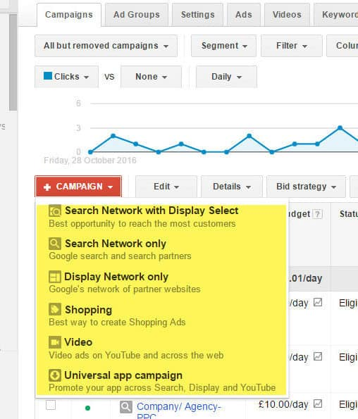 Types of Adwords Campaigns Explained